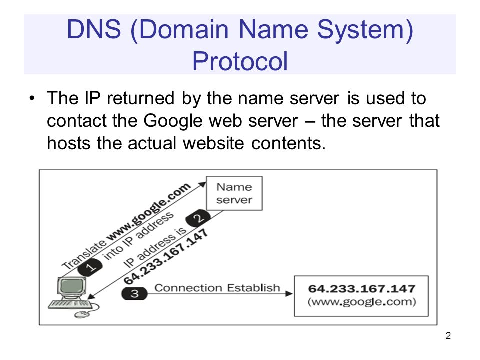 Definition of DNS in hindi | Free Computer Advice
