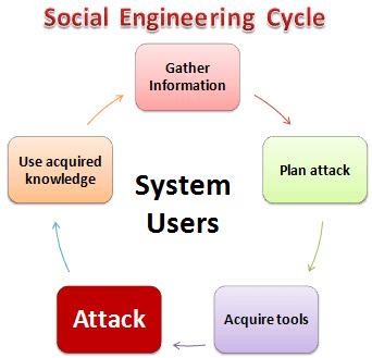 img_social_cycle